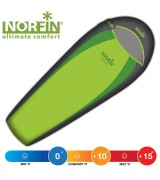 Мешок-кокон спальный Norfin LIGHT 200 NF R